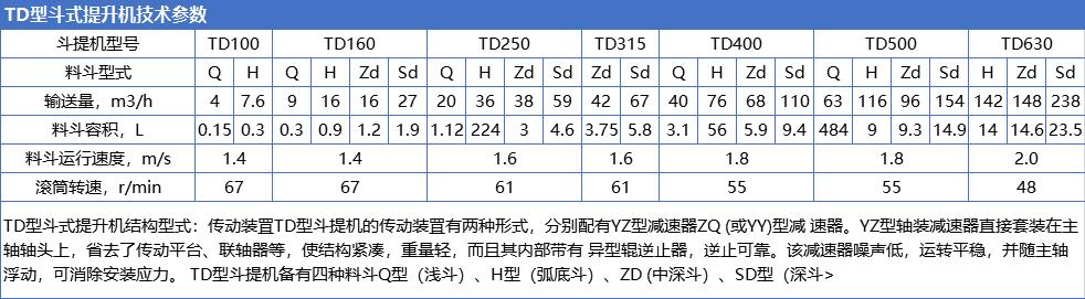TD型斗式提升机技术参数