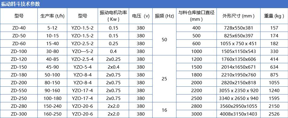 振动料斗技术参数